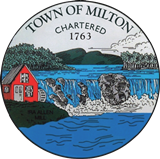 Milton Conservation Commission